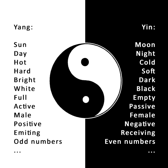 Feng Shui Wallpaper Tao